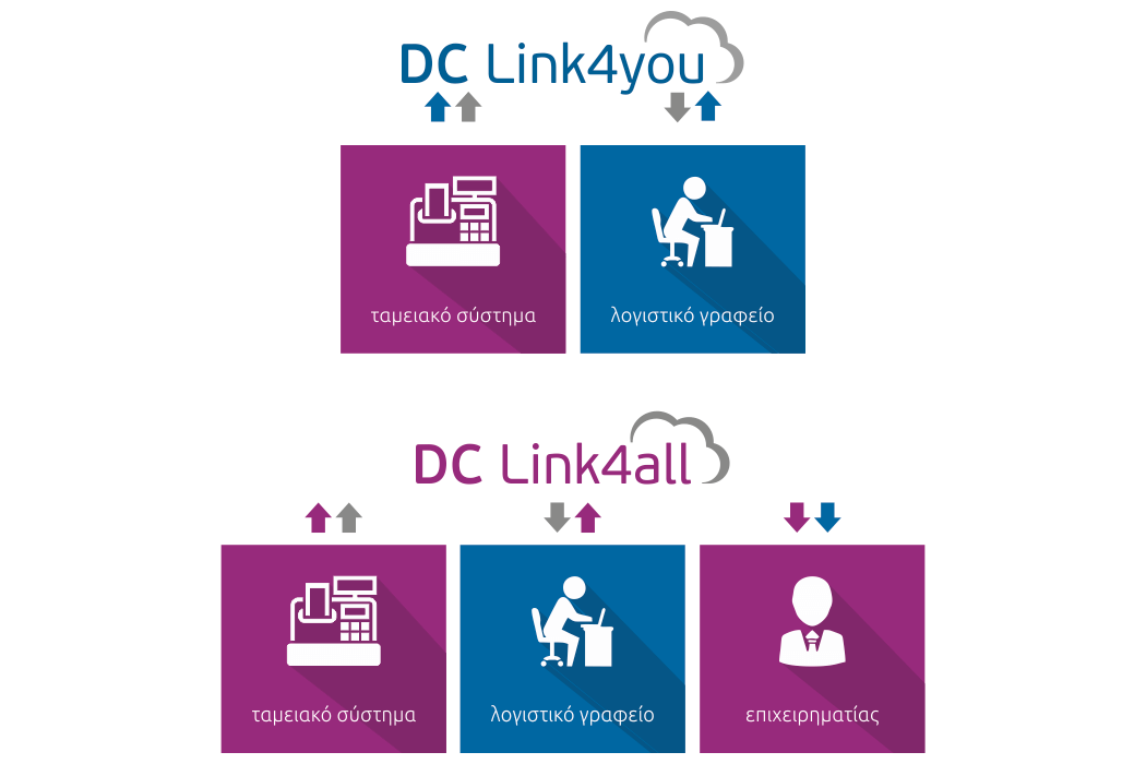DC Link4you DC Link4all